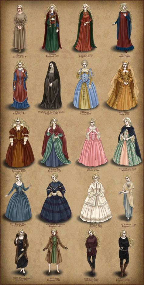 Theories Of Fashion Costume And Fashion History by Evolution Of S Clothing I M So Glad I Was Born In