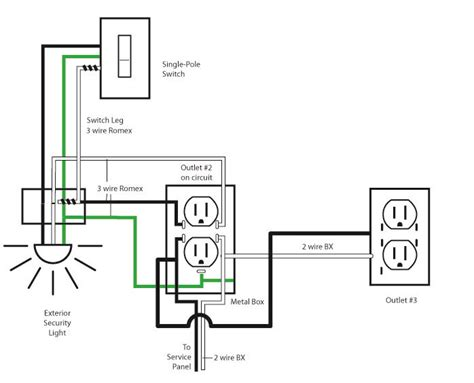 basic home electrical wiring diagrams last edited by