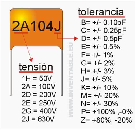 que es un capacitor no electrolitico como se leen los valores de los capacitores inventable