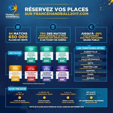 Calendrier Qualification 2017 Top D 233 Part Pour La Billetterie Du Mondial De Handball 2017