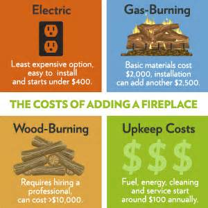 wood burning fireplace installation cost fireplace addition costs how much does it cost to build
