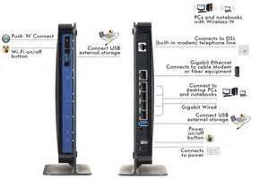netgear dgnd3700 n600 dual band gigabit modem router