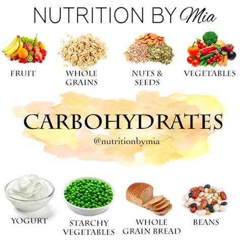 d series carbohydrates nutrient series nutrition by