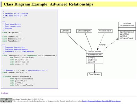 how does planning your tasks before undertaking them assist workflow uml diagrams uml component diagram