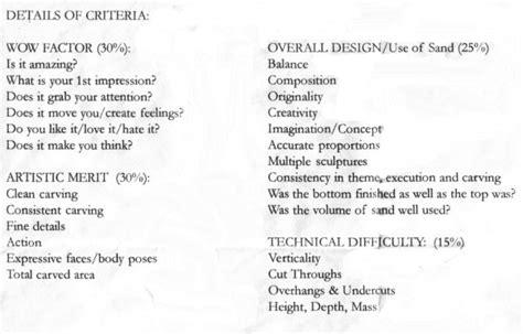 design judgement criteria talent show judging criteria pictures