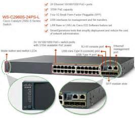 Cisco Catalyst 2960 Series Switches » Home Design 2017