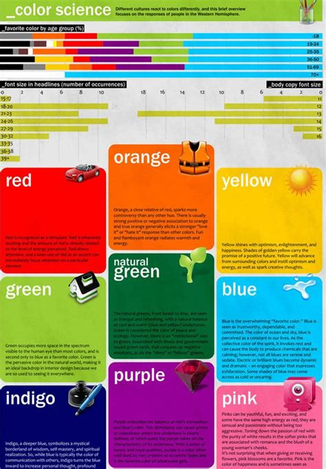 surprising psychological effects of the colors you wear 9 interesting infographics about color inspired magazine