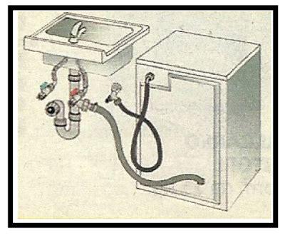rubinetto lavatrice collegare lavatrice e lavastoviglie allo scarico e alla