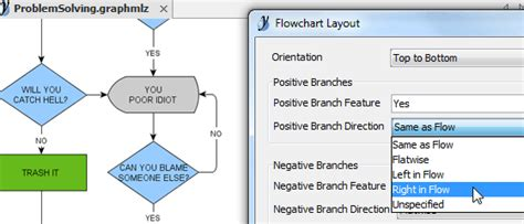 photo layout algorithm yed graph editor