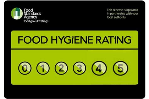 s day rating uk scores on the doors