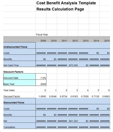 cost analysis template cost benefit analysis exles
