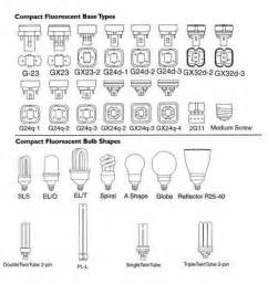 get lit with us home of light bulb supply 187 bulb sizes