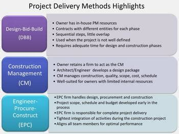 project execution methodology template project execution planning the key to successful