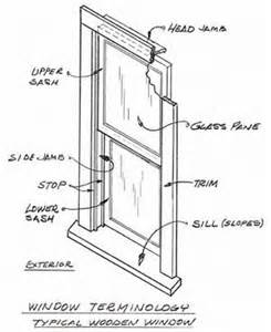 Remove Bathroom Light Fixture - window diagram