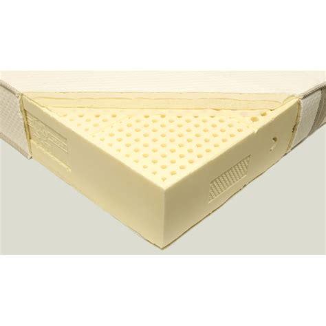 Choisir Un Matelas by Choisir Un Matelas Ikea