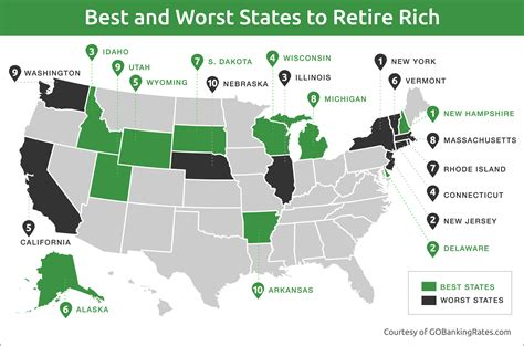 most expensive states to live in vermont rated one of most expensive places to retire