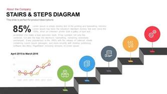 powerpoint diagram templates stairs steps diagram powerpoint keynote template slidebazaar