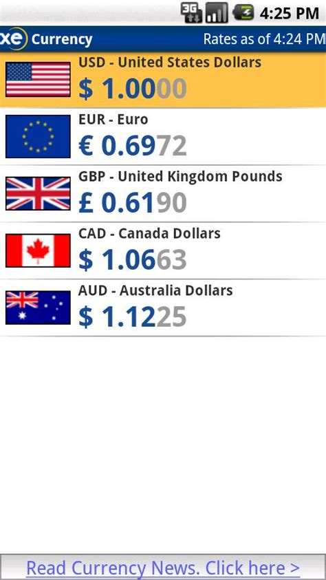 currency converter xe historical xe com currency table charibas ga