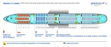 flota de aviones aeroflot