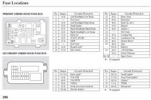 honda pilot fuse box wiring diagrams html auto engine