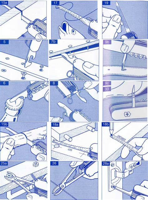 swiss knife company functions of a swiss knife