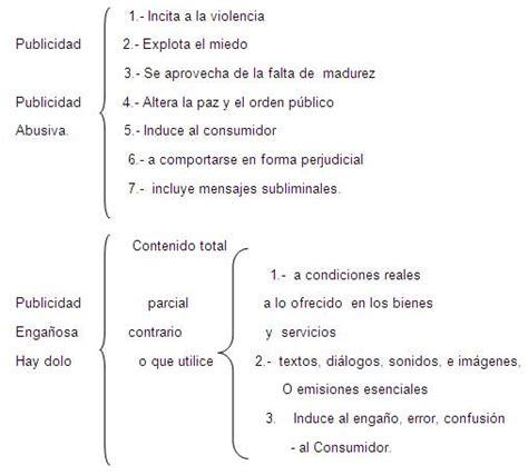 leyes de ecuador abogados en el ecuador la ubicaci 243 n del derecho social en el ecuador y su