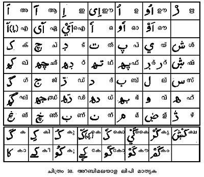 pattern word meaning in malayalam arabi malayalam wikipedia
