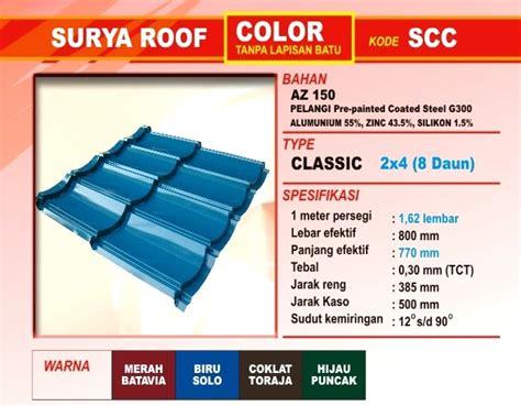 Lcd Advan S4i jual multiroof genteng welcome to www sumberharga