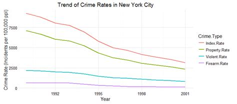 map of new york city crime rates the pressure cooker population density and crime nyc