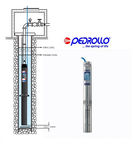 Pompa Submersible Well submersible pompa celup pompa satelit news gudang pompa