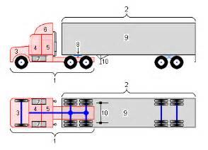 Trailer Tire Diagram Truck Simple The Free Encyclopedia