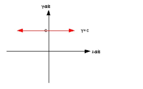 String Calculus - horizontal line