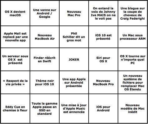 Grille De Bingo by C Est Un Peu Court G 232 Te 187 Jouez Au Bingo Wwdc 2016