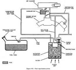 Fuel System Automotive Automotive Systems