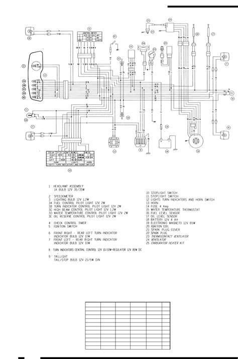 derbi senda 50 wiring diagram efcaviation