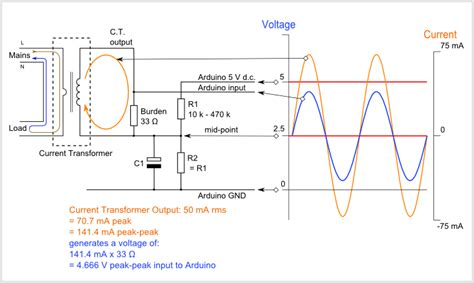 how to calculate current sensing resistor learn openenergymonitor