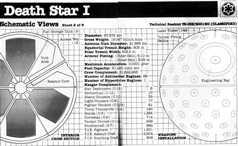 printable death star plans star wars death stars propulsion