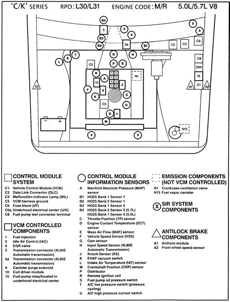 chevy tahoe engine wiring diagram get free image about