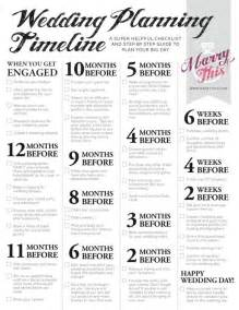 wedding checklist and planner wedding planning free checklists images