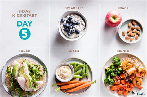 weight watchers 2018 the ultimate kickstart weight watchers meal plan for weight loss a 7 day kickstart