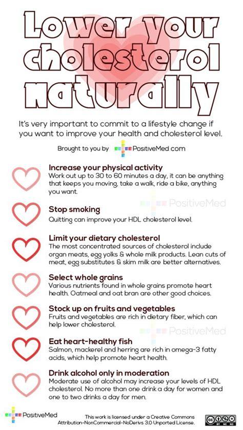 printable diet plan to lower cholesterol pinterest