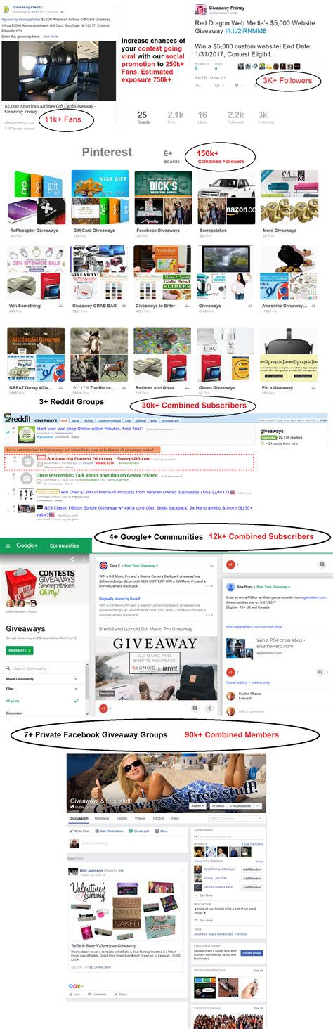Sweepstakes Sites - submit to 120 giveaways sweepstakes and contests sites