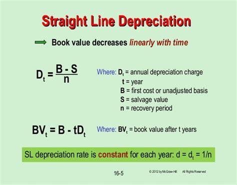 chapter 16 depreciation methods