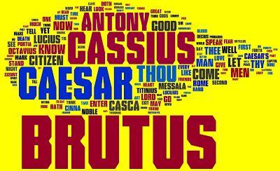 recurring themes in julius caesar scc english julius caesar on wordle