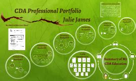 cda portfolio template cda professional portfolio by julie on prezi