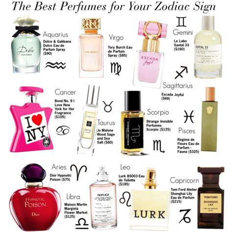 best horoscope the best perfumes for your zodiac sign polyvore