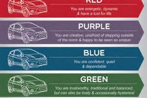 what color represents what s your color personality visual ly