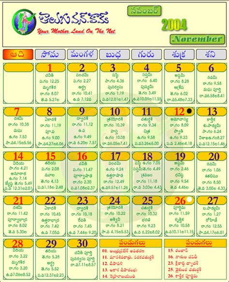 August 1996 Calendar Search Results For 2000 Calendar Of June Nakshatra