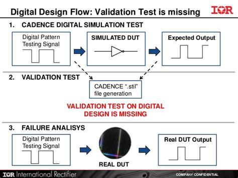 test pattern validation user guide validation test for ic digital design