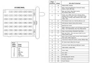 fuse box diagram for a 2002 ford e250 autos post